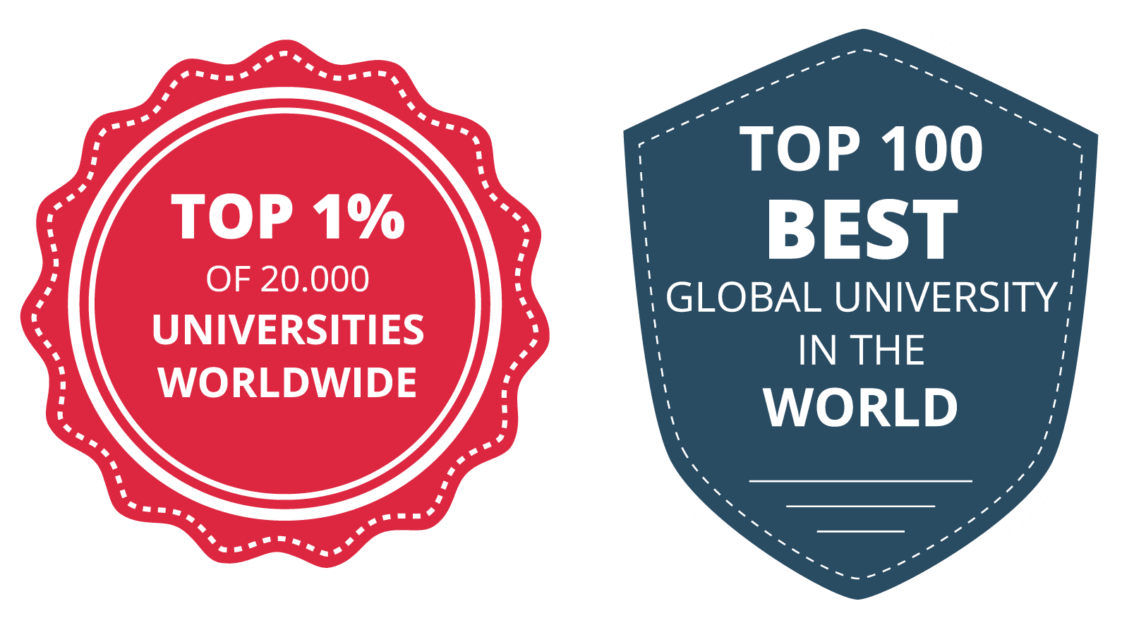 Best Global University in the world